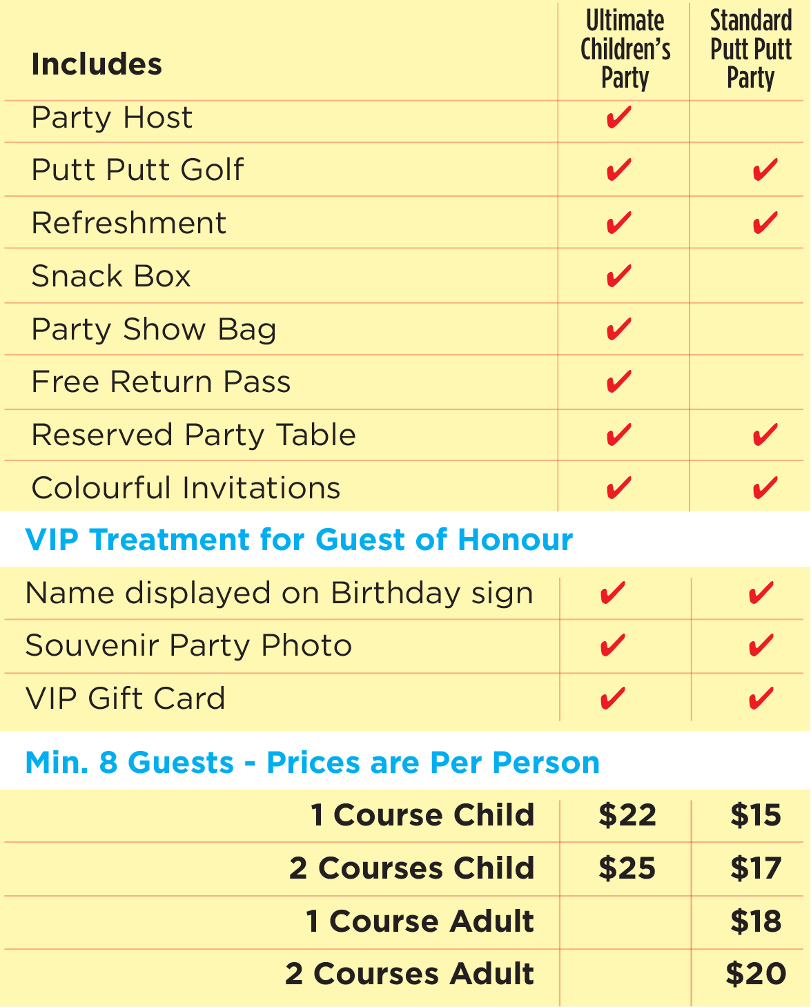 Party Package Inclusions & Pricing